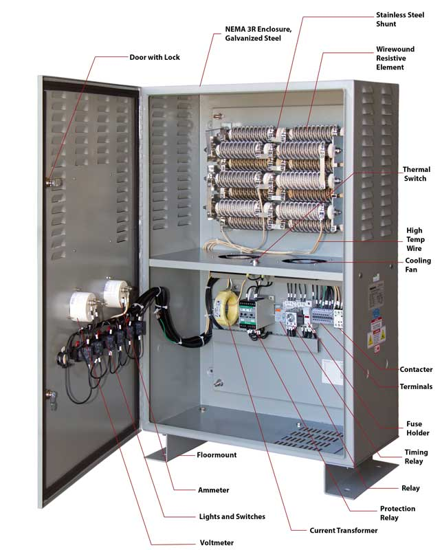 Extra Low voltage likewise Hvac Control Systems And Building moreover Certificates Of  pliance The Test Report Section 2 Installation furthermore S T Potential Volatage moreover Neutral Grounding Resistor. on earthing system