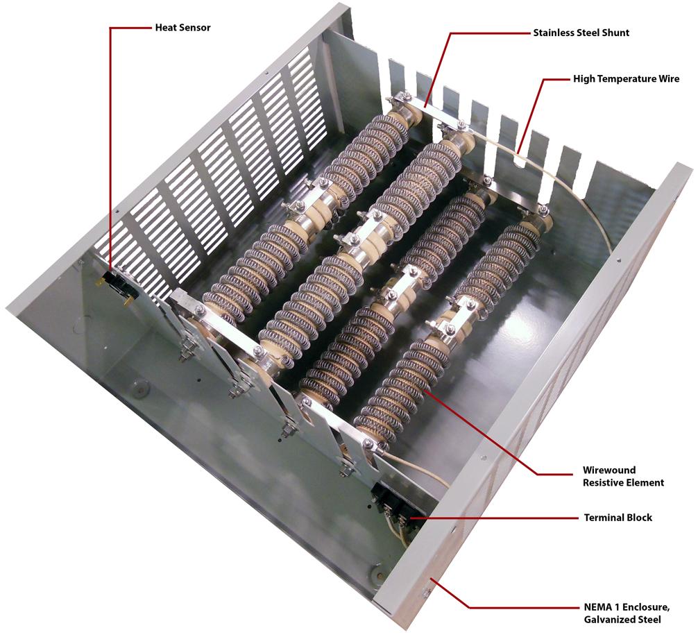 Dynamic Braking Resistors - MegaResistors